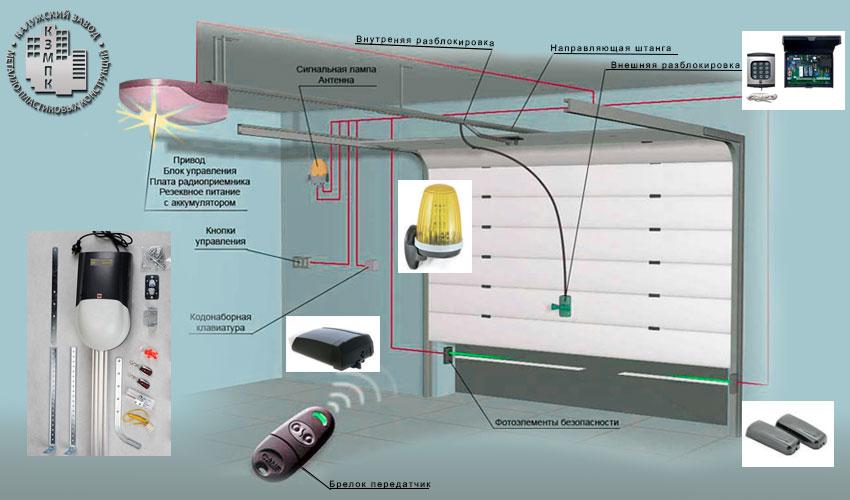 Podkljuchenie-jelektroprivoda