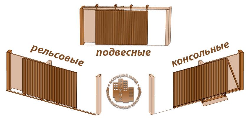 vidy-otkatnyh-voro