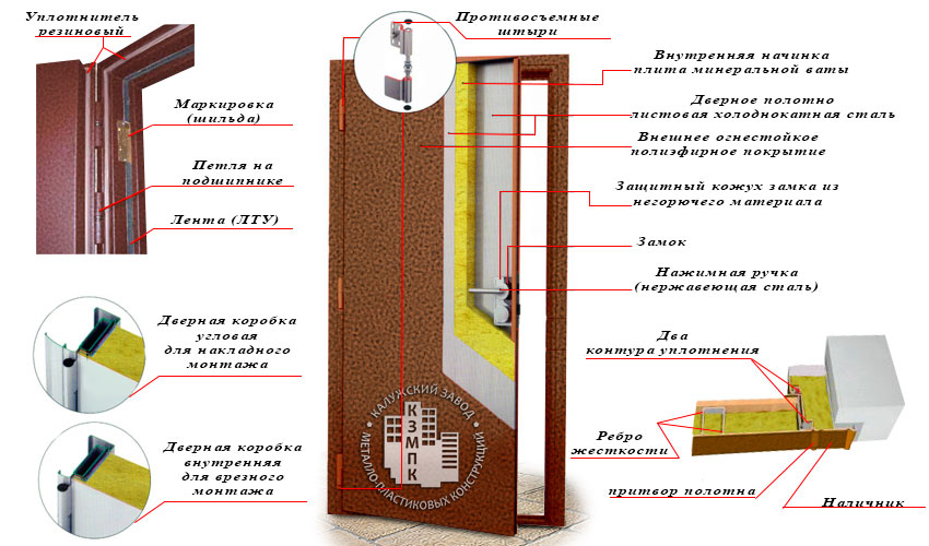 Shema-protivopozharnoj-dveri