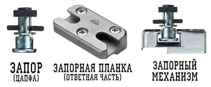 zapornyj-mehanizm