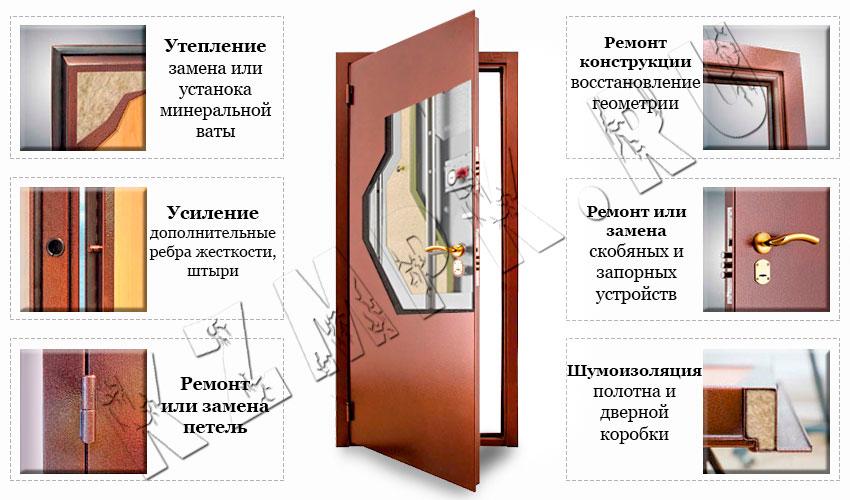 Схема-ремонта-двери
