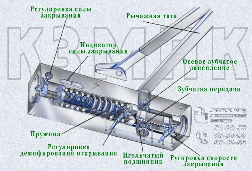 схема доводчика